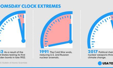 Ramadan – Das Fest des Friedens und die Doomsday Clock steht auf zwei Minuten vor Zwölf!